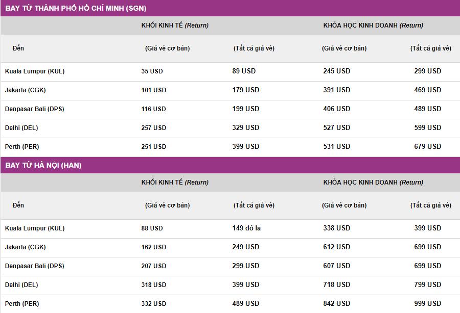Vé Malindo Air KM khởi hành từ Hà Nội, tp Hồ Chí Minh