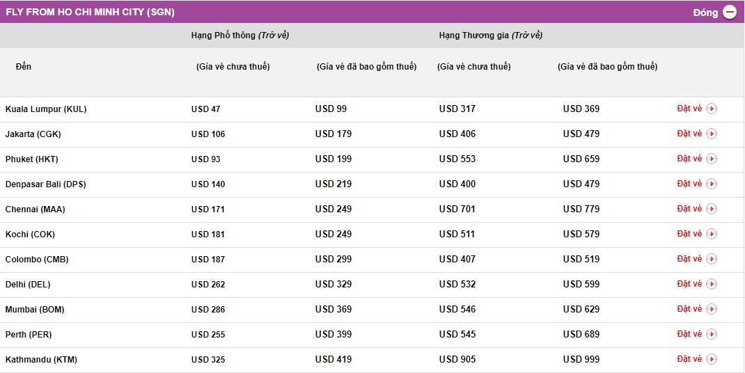 Bảng giá vé khởi hành từ Thành phố Hồ Chí Minh