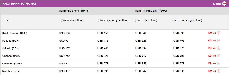 Bảng giá vé khởi hành từ Hà Nội