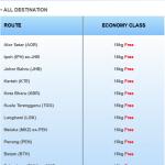 Quy định về hành lý Malindo Air