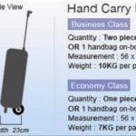Tiêu chuẩn hành lý miễn cước Malindo Air