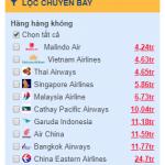 Bảng giá vé đi Indonesia từ giá vé thấp nhất cho tới cao nhất