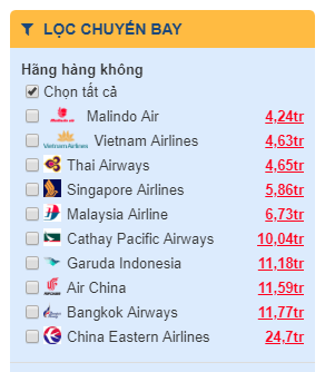 Giá vé từ hãnghàng không Malindo Air đi Indonesia