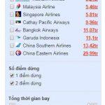 Lựa chọn vé máy bay đi Indonesia giá rẻ nhất theo hãng hàng không