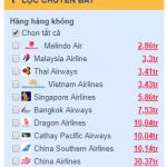 Bảng giá vé đi Malaysia từ giá rẻ nhất cho tới đắt nhất