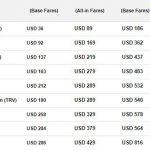 Giá vé máy bay từ Malindo Air từ Hồ Chí Minh
